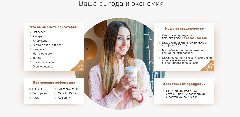 Аренда кофе аппаратов, кофеварок для офиса, кафе, кофеен, баров, ресторанов, торговых точек Киев и Киевская область